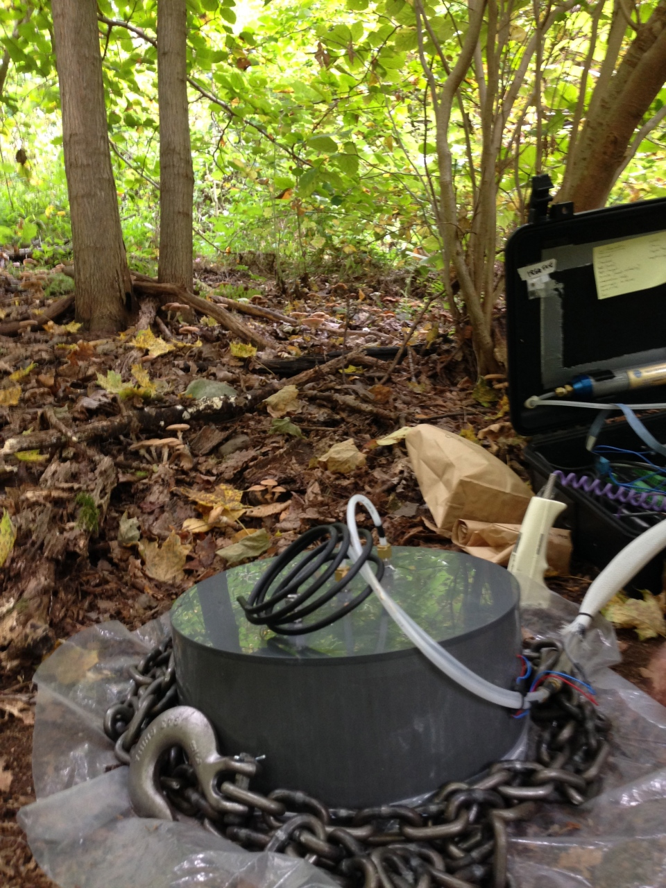 Equipment to measure soil respiration